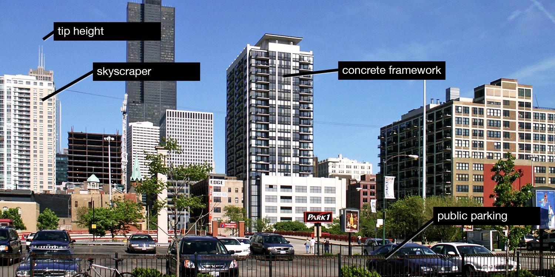 data fields in real estate